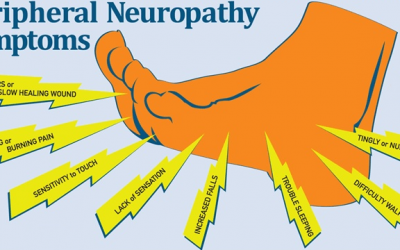 The Search For Natural Neuropathy Treatments